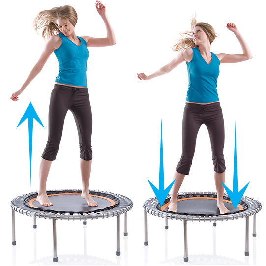 TRAMPOLINE: Why Have It In Your Bedroom Or Backyard?